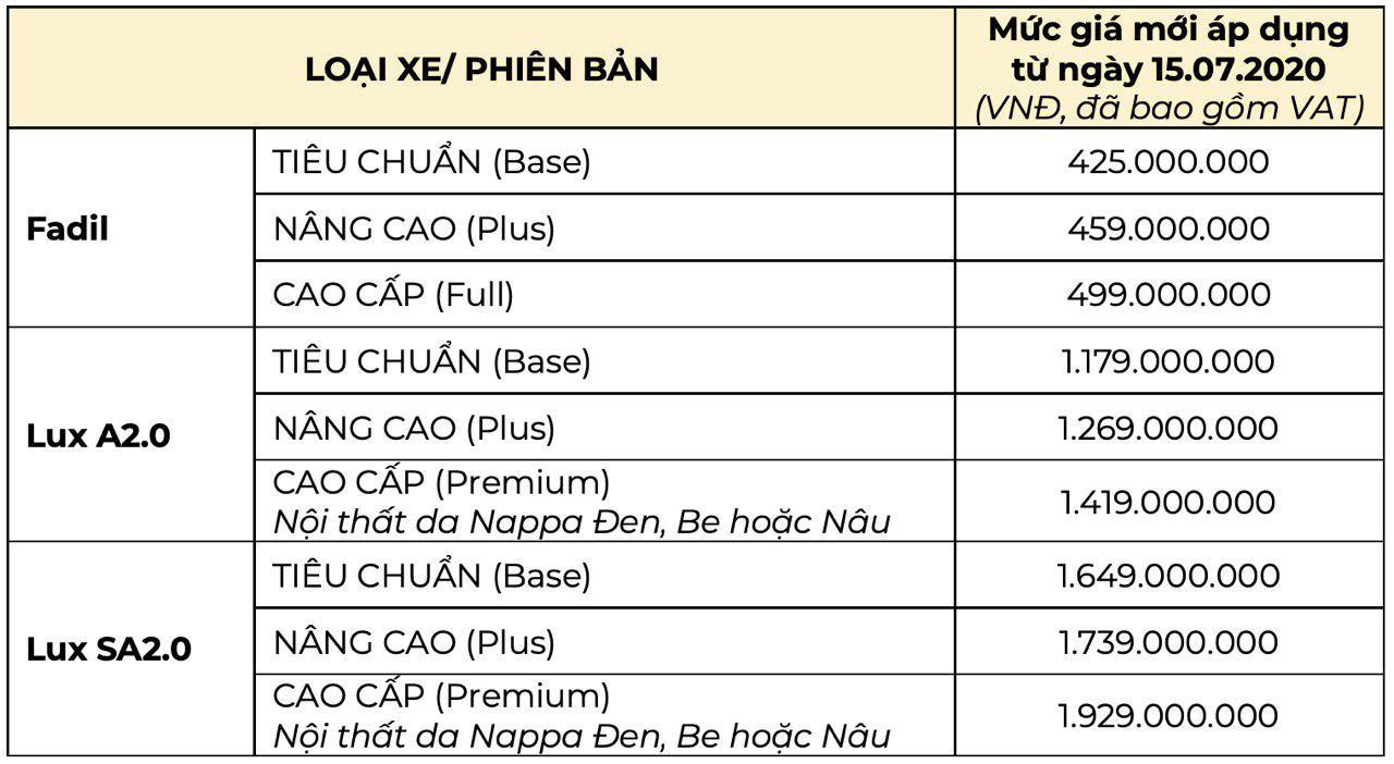 bảng giá xe vinfast áp dụng từ ngày 15/07/2020