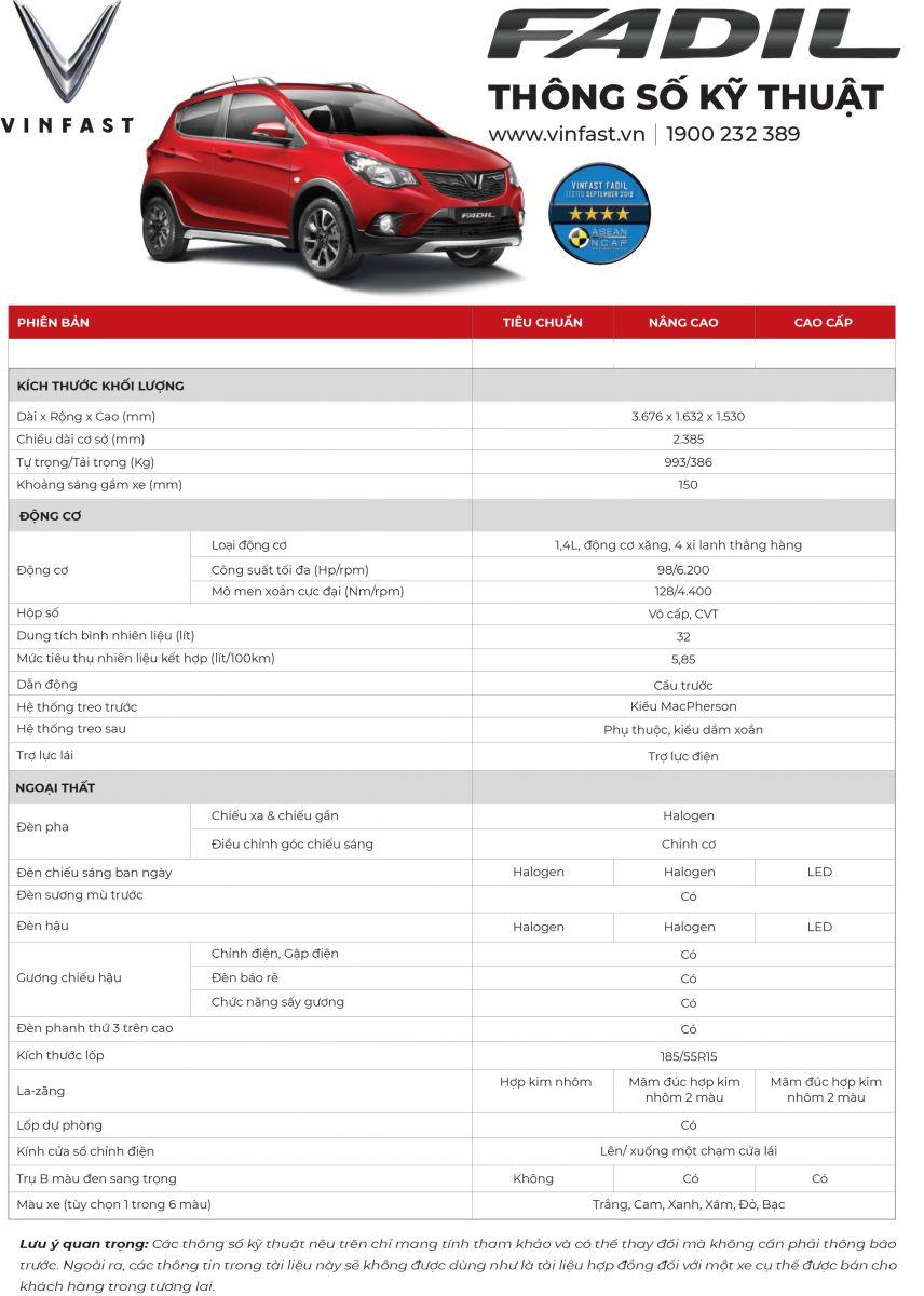 Thông số kỹ thuật xe VinFast Fadil